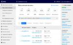 Скриншот № 1 интерфейса личного кабинта Mail.ru Cloud Solutions